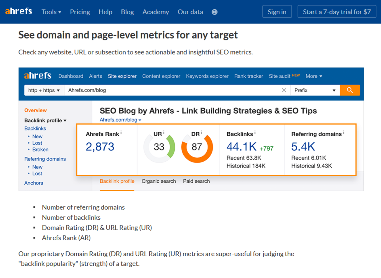 Ahrefs - Domain and Page Level Metrics - Graph