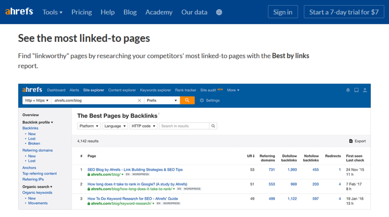 Ahrefs - Most Linked Pages - Part 1