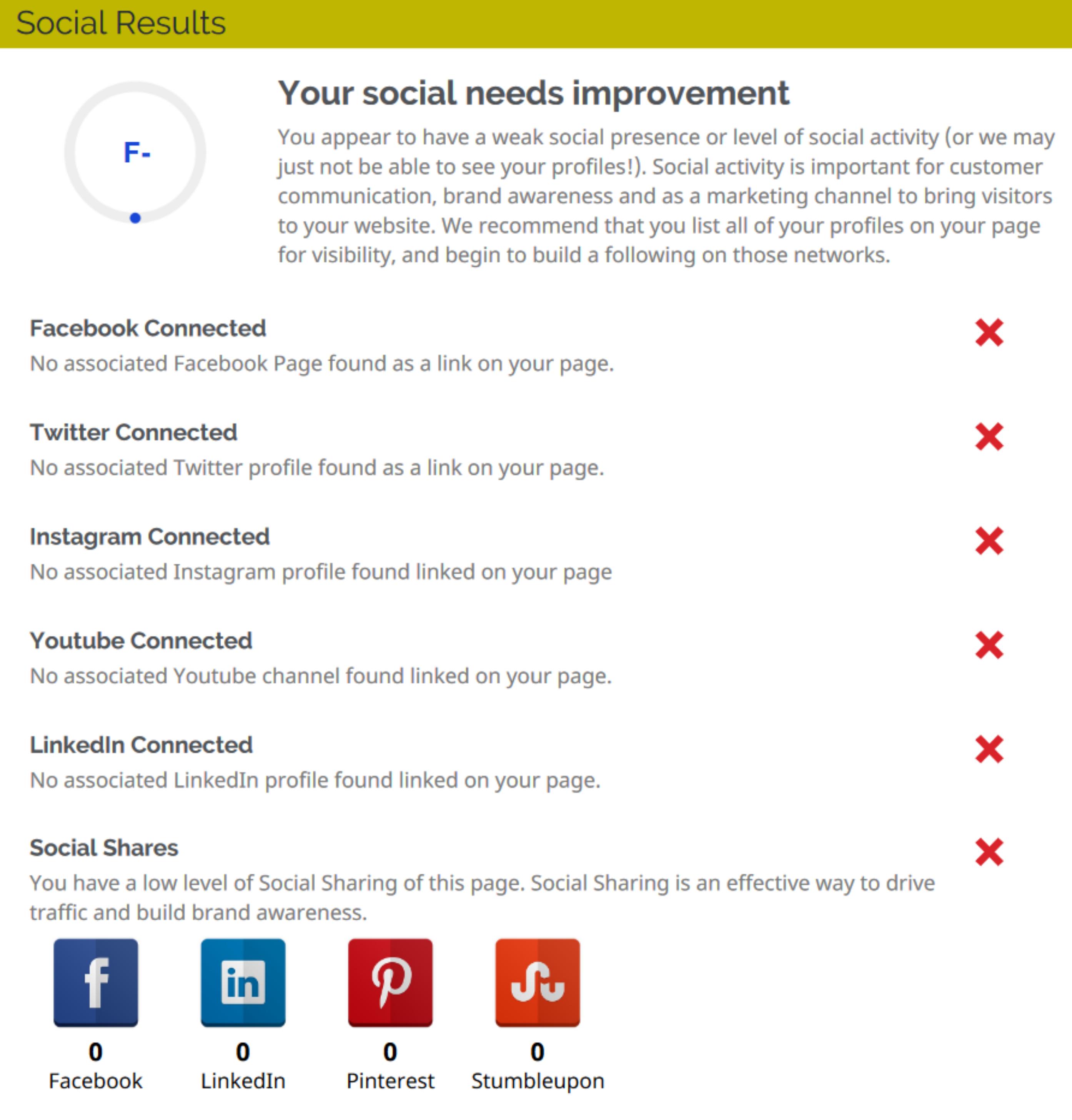 Website Audit Tool - Social Results
