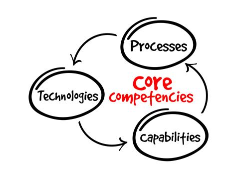 core-compentencies